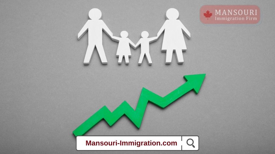 Statistics Canada released a new report on the country's population growth